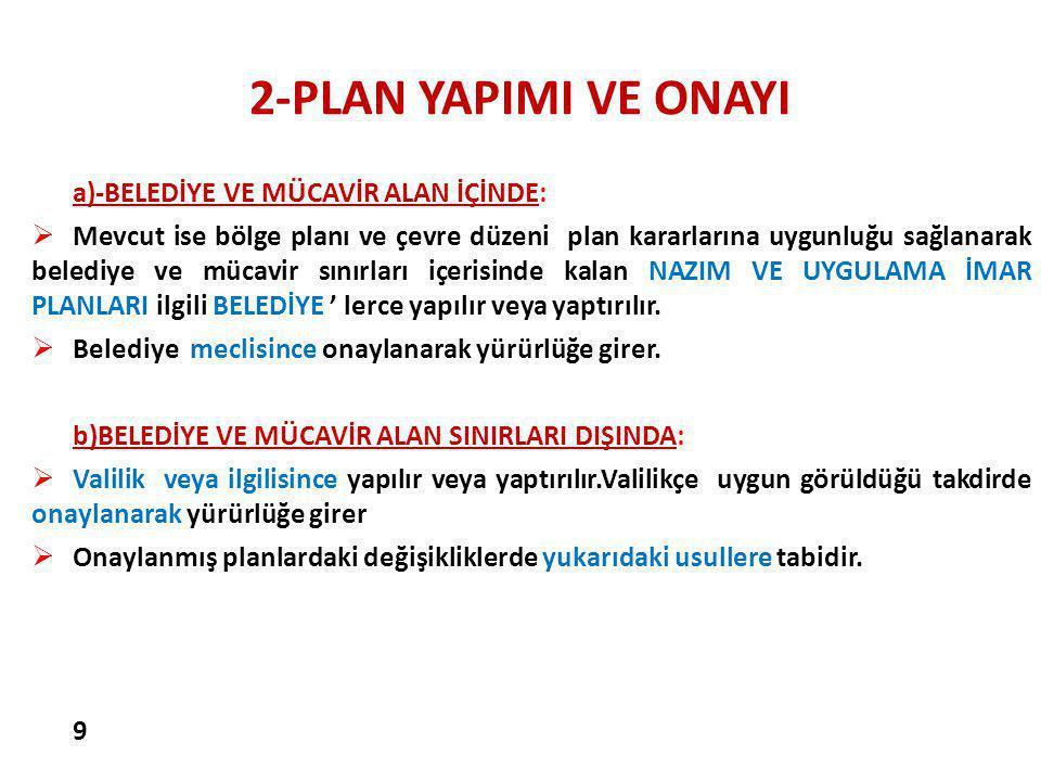 2-PLAN YAPIMI VE ONAYI a)-BELEDİYE VE MÜCAVİR ALAN İÇİNDE: