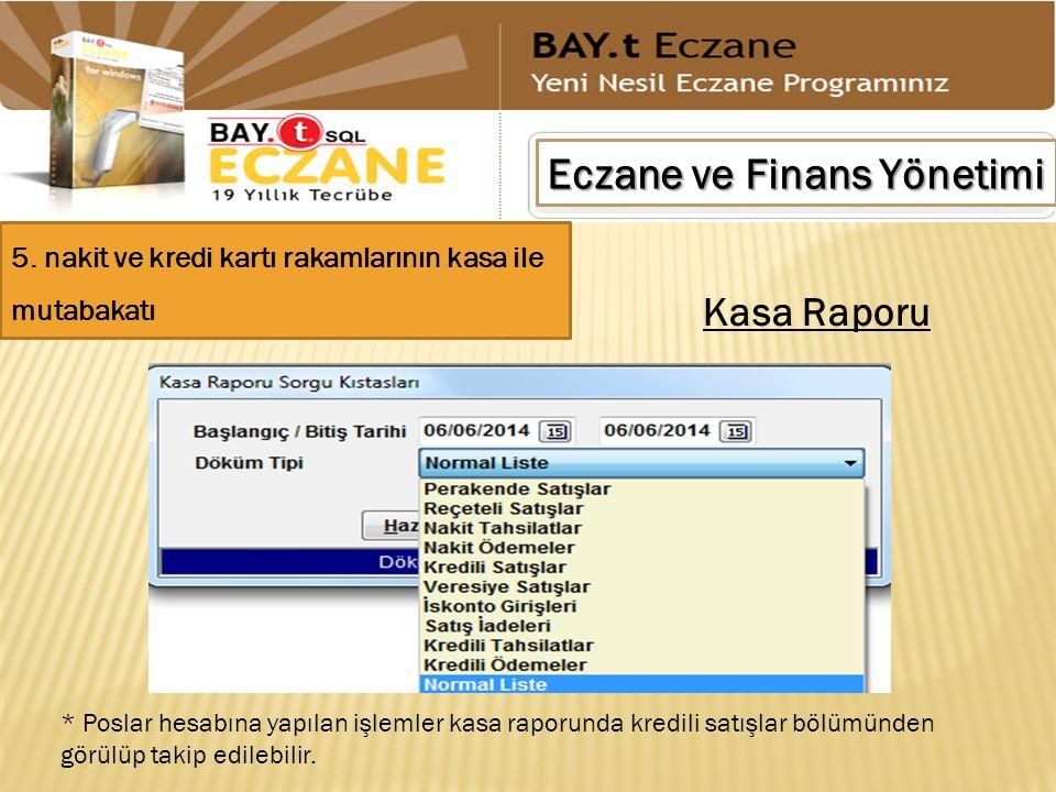 Eczane ve Finans Yönetimi