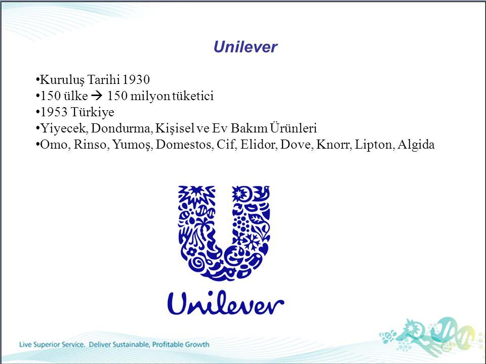 Unilever Kuruluş Tarihi 1930 150 ülke  150 milyon tüketici
