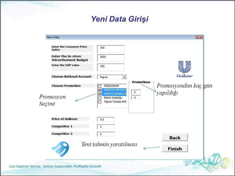 Yeni Data Girişi Promosyondan kaç gün yapıldığı Promosyon Seçimi
