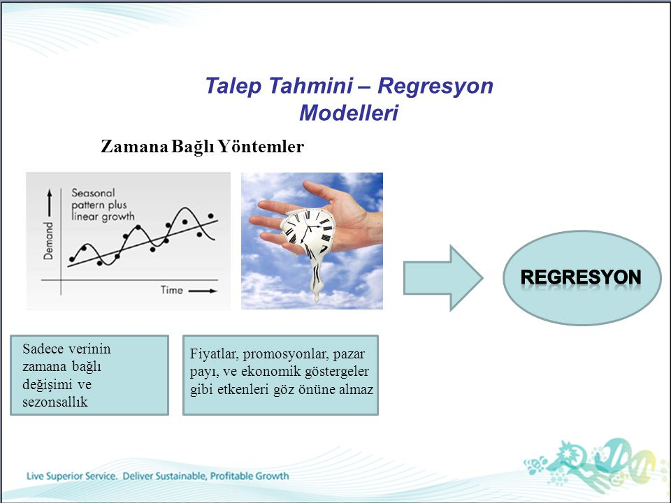 Talep Tahmini – Regresyon Modelleri