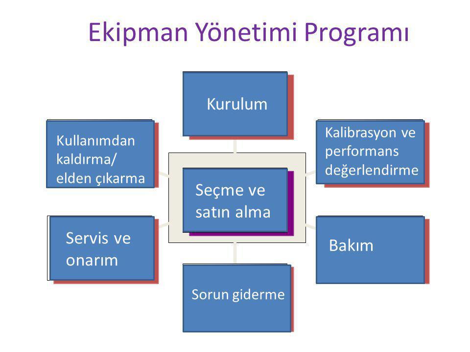 Ekipman Yönetimi Programı