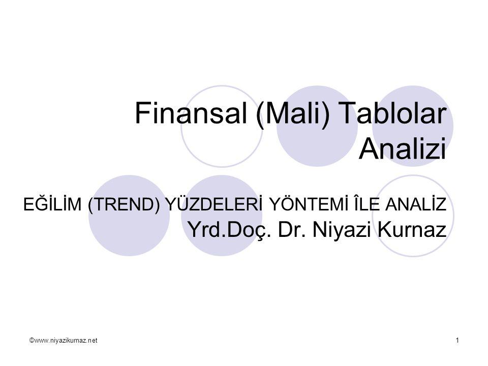 Finansal (Mali) Tablolar Analizi