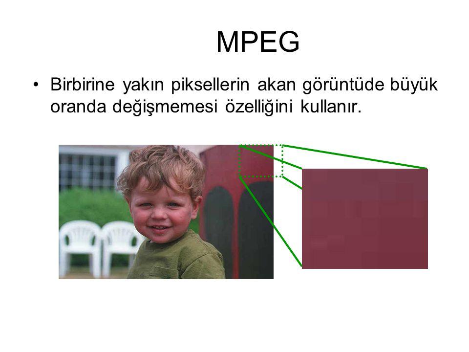 MPEG Birbirine yakın piksellerin akan görüntüde büyük oranda değişmemesi özelliğini kullanır.