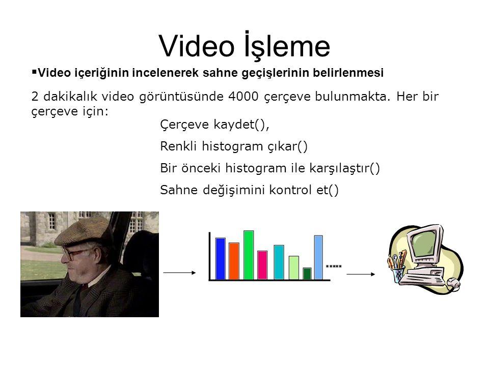 Video İşleme Video içeriğinin incelenerek sahne geçişlerinin belirlenmesi.