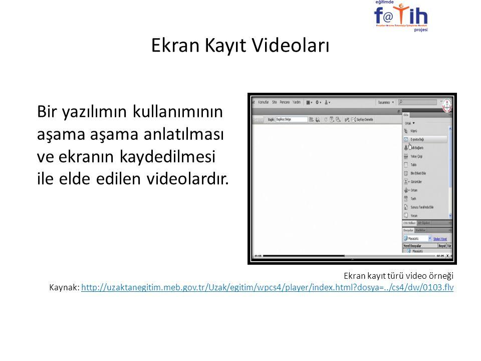 Ekran Kayıt Videoları Bir yazılımın kullanımının aşama aşama anlatılması ve ekranın kaydedilmesi ile elde edilen videolardır.