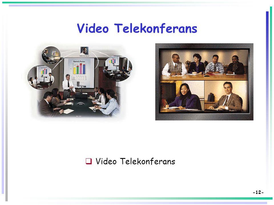 Video Telekonferans Video Telekonferans
