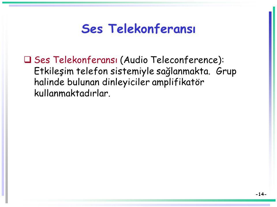 Ses Telekonferansı