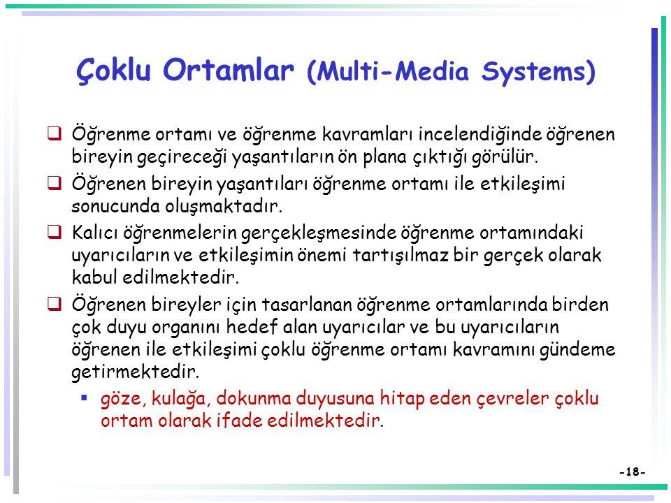 Çoklu Ortamlar (Multi-Media Systems)