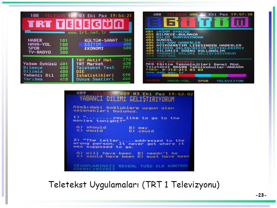 Teletekst Uygulamaları (TRT 1 Televizyonu)