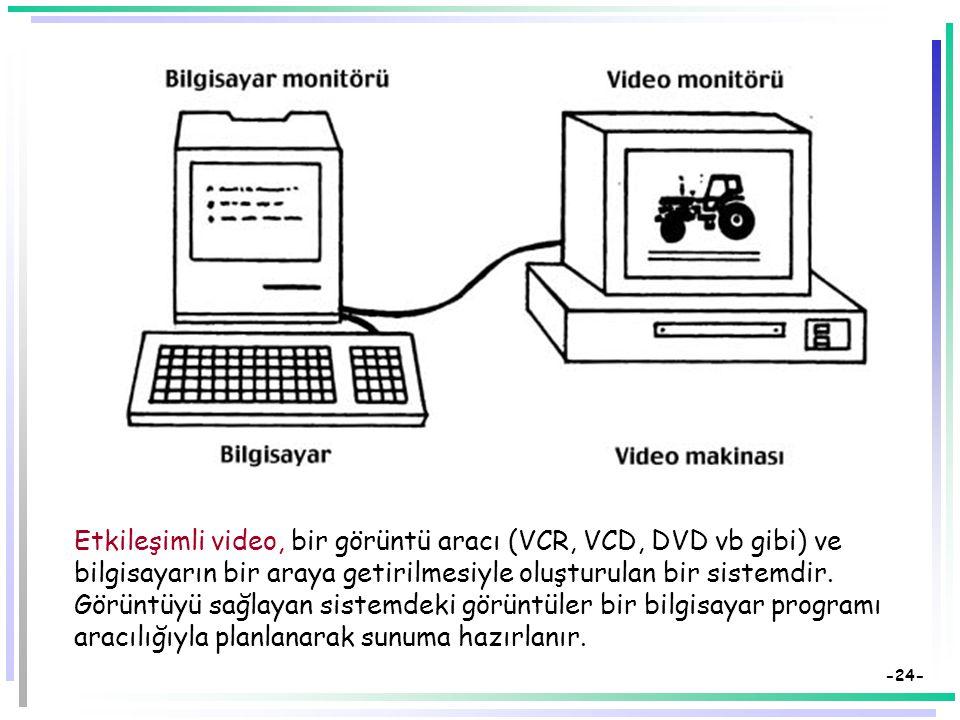 Etkileşimli video, bir görüntü aracı (VCR, VCD, DVD vb gibi) ve bilgisayarın bir araya getirilmesiyle oluşturulan bir sistemdir.