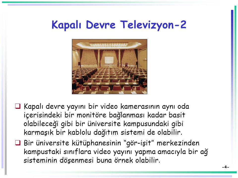 Kapalı Devre Televizyon-2