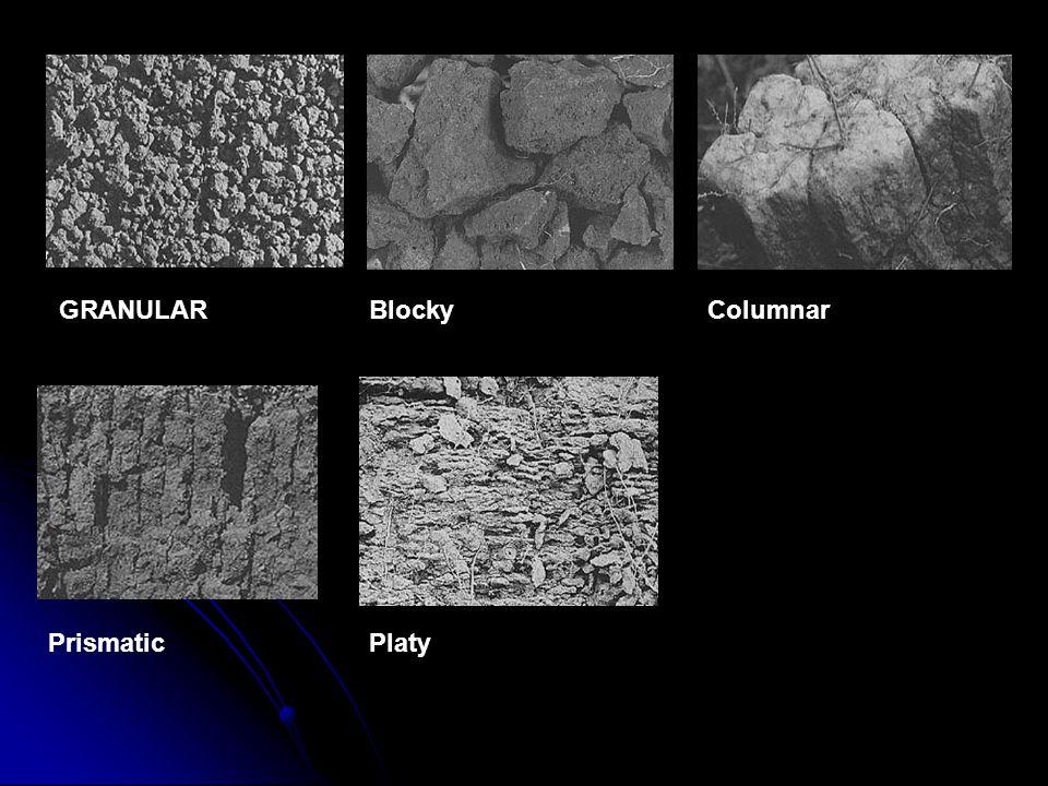 GRANULAR Blocky Columnar Prismatic Platy
