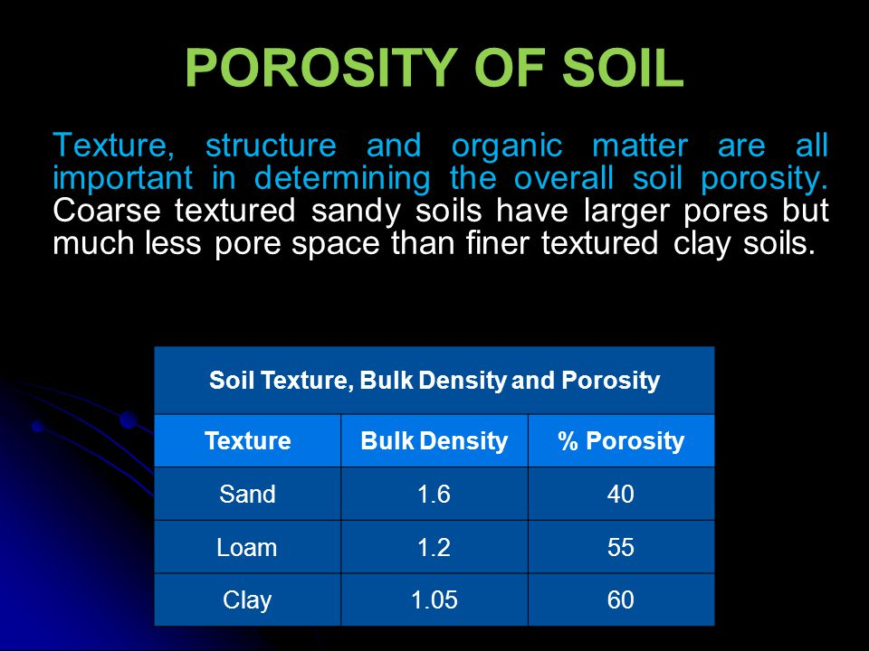 Soil profile sequence of layers within the uppermost part for Soil bulk density