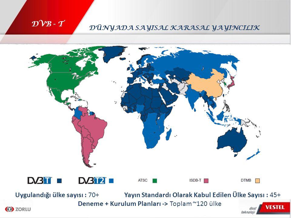 Deneme + Kurulum Planları -> Toplam ~120 ülke