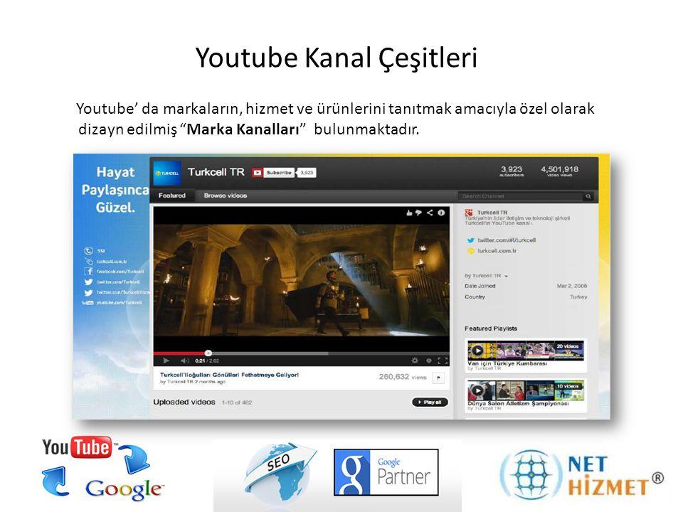 Youtube Kanal Çeşitleri