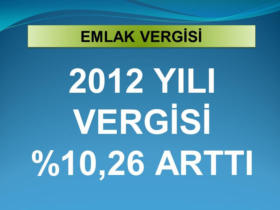 EMLAK VERGİSİ 2012 YILI VERGİSİ %10,26 ARTTI