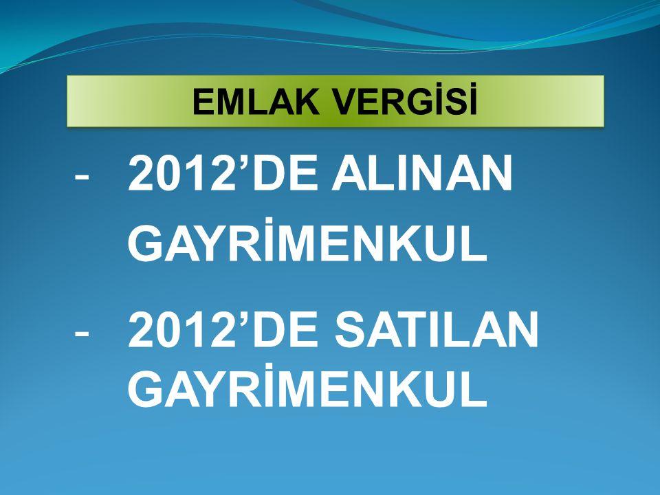 2012'DE ALINAN GAYRİMENKUL
