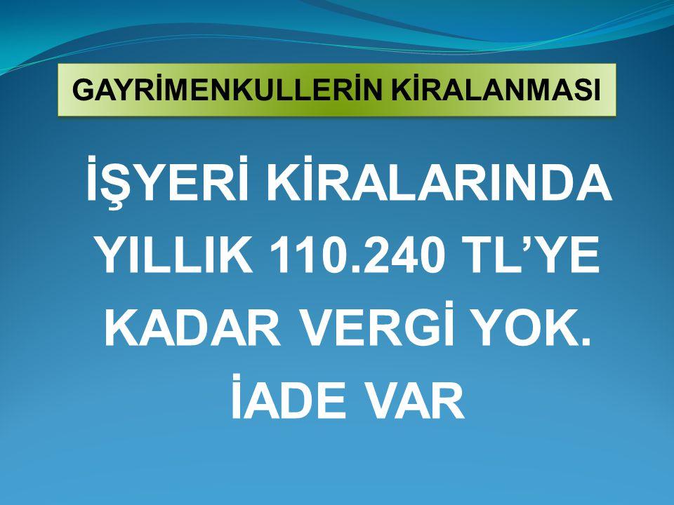 İŞYERİ KİRALARINDA YILLIK 110.240 TL'YE KADAR VERGİ YOK. İADE VAR