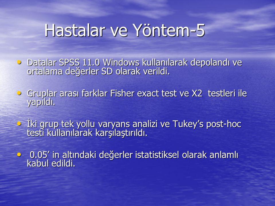 Hastalar ve Yöntem-5 Datalar SPSS 11.0 Windows kullanılarak depolandı ve ortalama değerler SD olarak verildi.