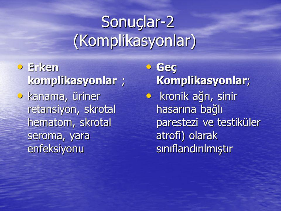 Sonuçlar-2 (Komplikasyonlar)