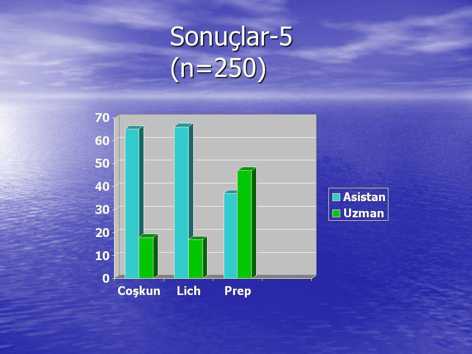 Sonuçlar-5 (n=250)
