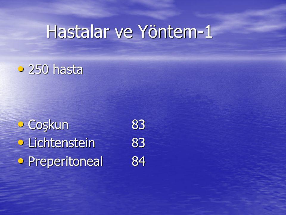 Hastalar ve Yöntem-1 250 hasta Coşkun 83 Lichtenstein 83