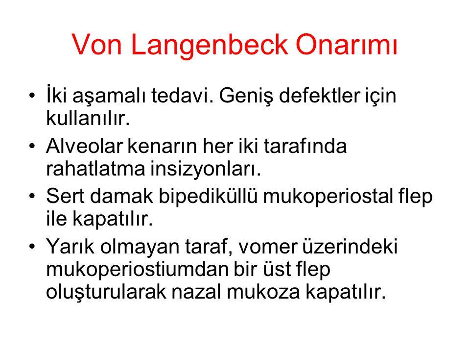 Von Langenbeck Onarımı