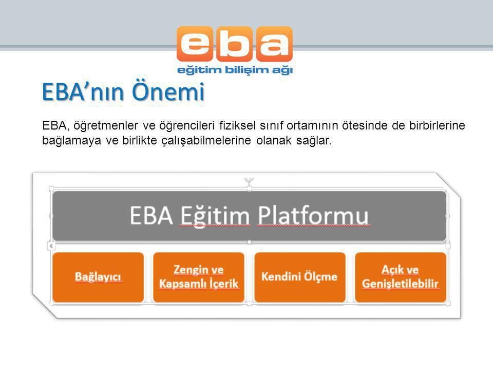 EBA'nın Önemi