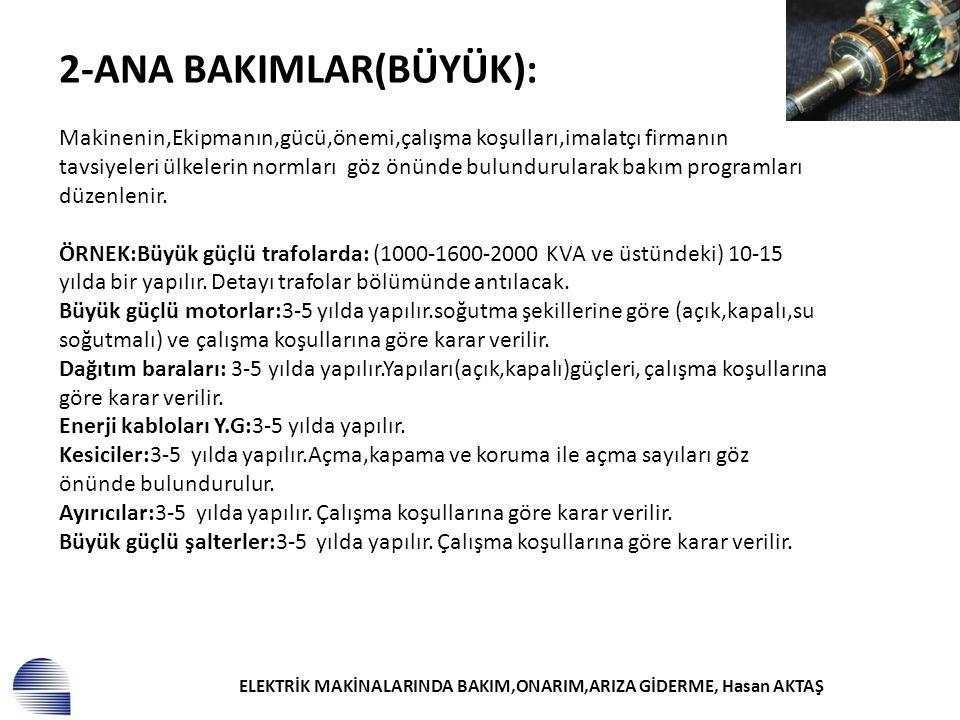 ELEKTRİK MAKİNALARINDA BAKIM,ONARIM,ARIZA GİDERME, Hasan AKTAŞ