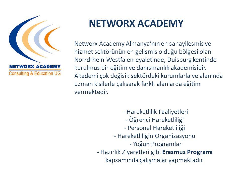 NETWORX ACADEMY