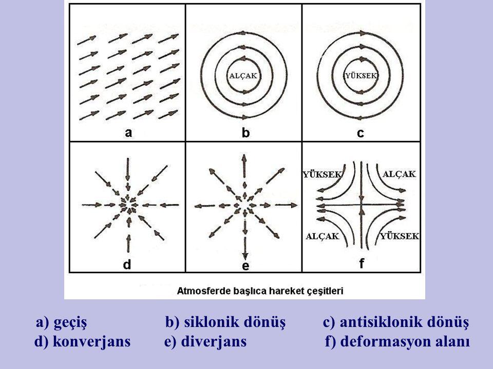 a) geçiş b) siklonik dönüş c) antisiklonik dönüş d) konverjans e) diverjans f) deformasyon alanı