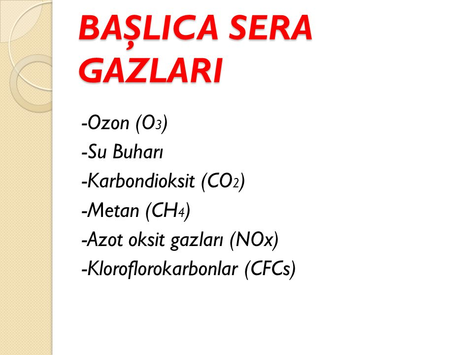 BAŞLICA SERA GAZLARI -Ozon (O3) -Su Buharı -Karbondioksit (CO2) -Metan (CH4) -Azot oksit gazları (NOx) -Kloroflorokarbonlar (CFCs)