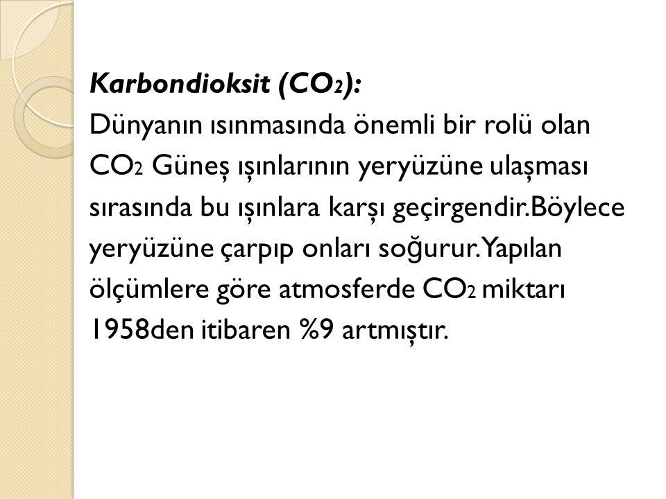 Karbondioksit (CO2): Dünyanın ısınmasında önemli bir rolü olan CO2 Güneş ışınlarının yeryüzüne ulaşması sırasında bu ışınlara karşı geçirgendir.Böylece yeryüzüne çarpıp onları soğurur.Yapılan ölçümlere göre atmosferde CO2 miktarı 1958den itibaren %9 artmıştır.
