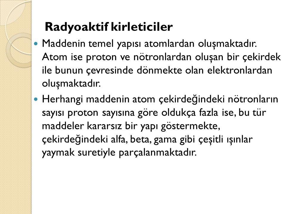 Radyoaktif kirleticiler