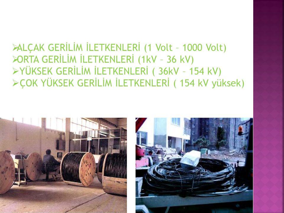 ALÇAK GERİLİM İLETKENLERİ (1 Volt – 1000 Volt)