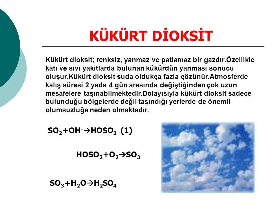 KÜKÜRT DİOKSİT SO2+OH-HOSO2 (1) HOSO2+O2SO3 SO3+H2OH2SO4