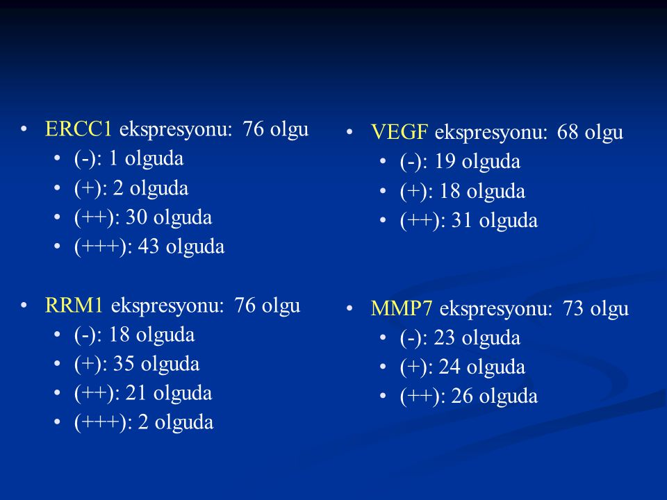 ERCC1 ekspresyonu: 76 olgu