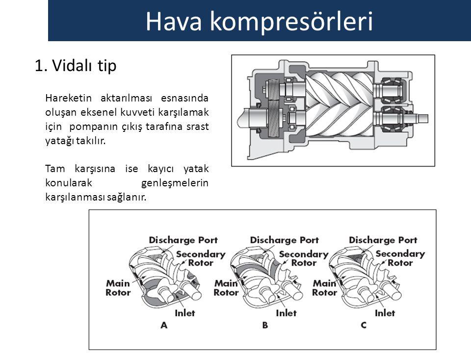 Hava kompresörleri Vidalı tip