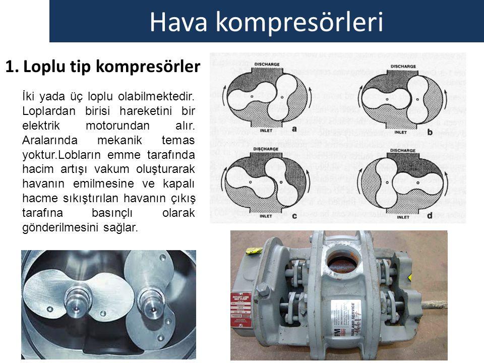 Hava kompresörleri Loplu tip kompresörler