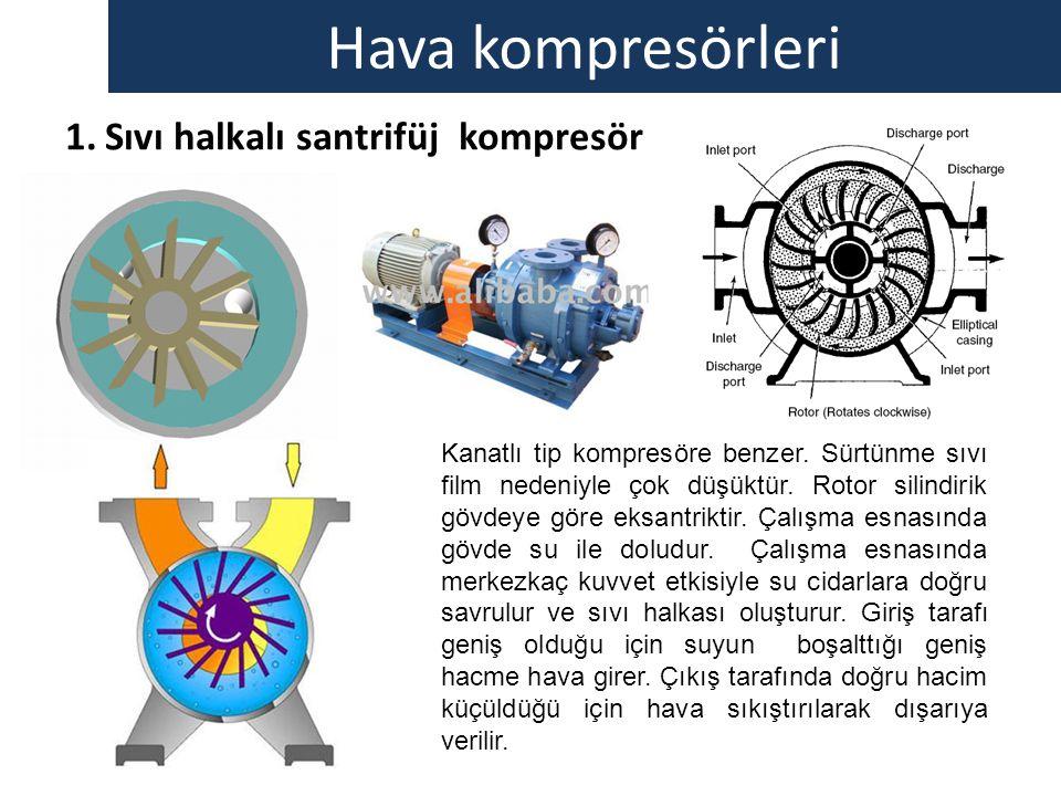 Hava kompresörleri Sıvı halkalı santrifüj kompresör