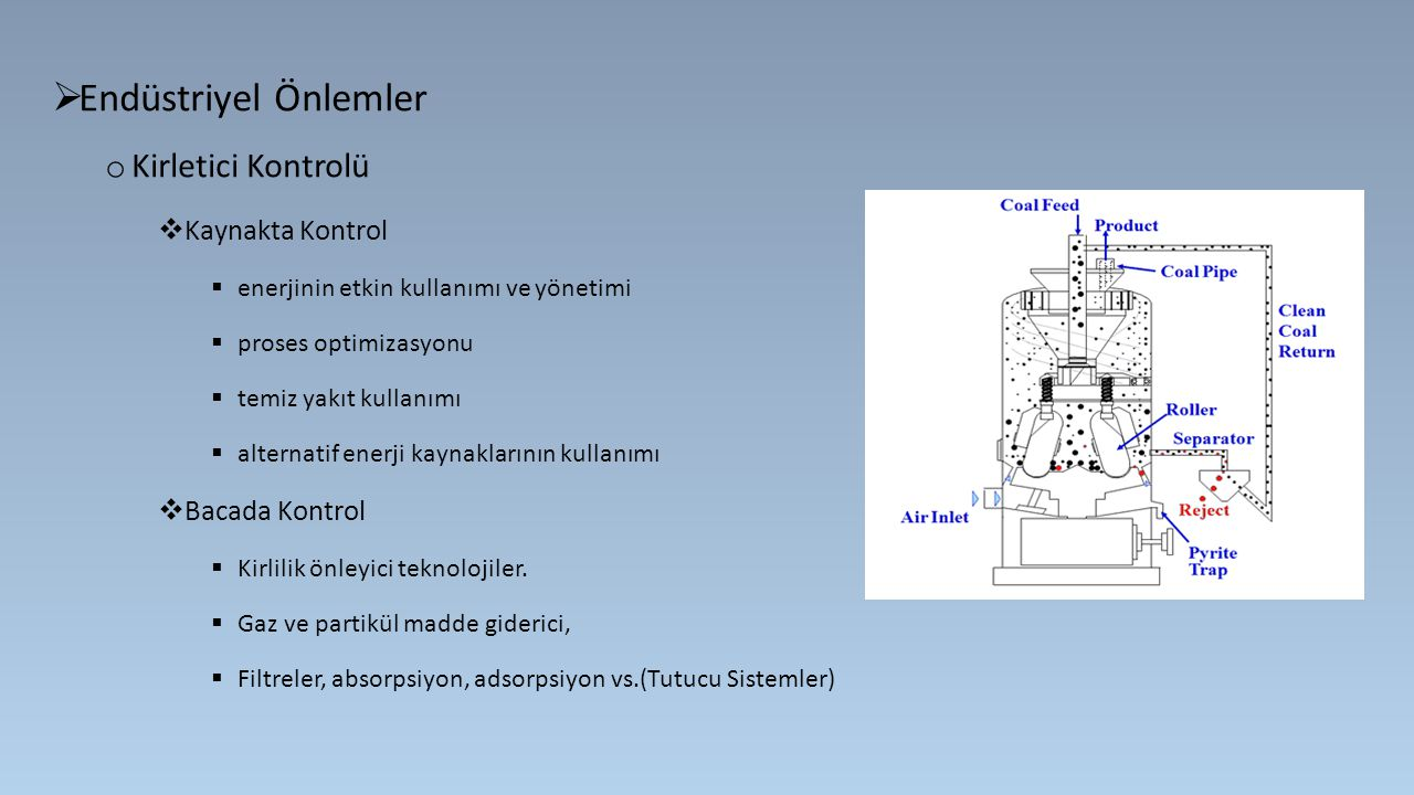 Endüstriyel Önlemler Kirletici Kontrolü Kaynakta Kontrol
