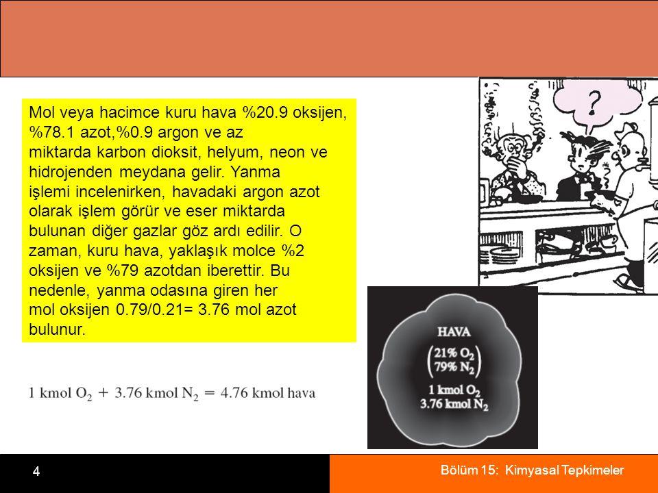 Mol veya hacimce kuru hava %20.9 oksijen, %78.1 azot,%0.9 argon ve az