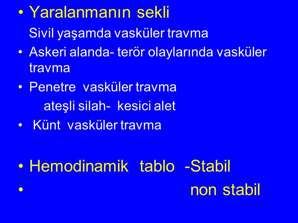 Hemodinamik tablo -Stabil non stabil