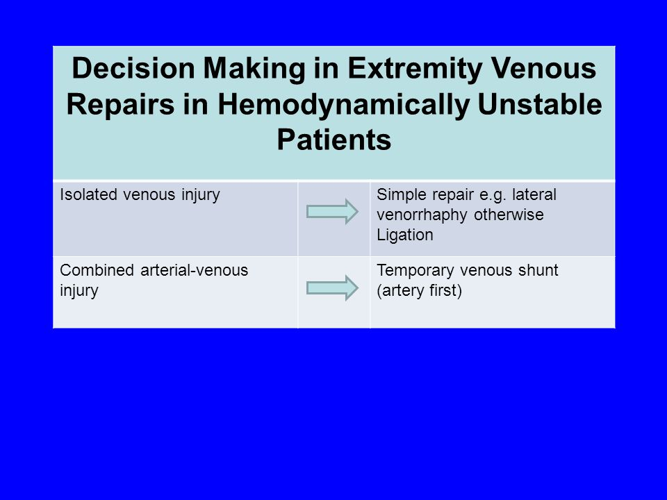 Decision Making in Extremity Venous Repairs in Hemodynamically Unstable Patients