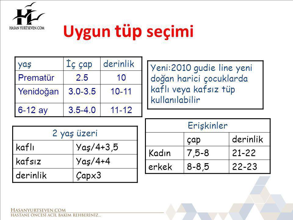 Uygun tüp seçimi yaş İç çap derinlik Prematür 2.5 10 Yenidoğan 3.0-3.5