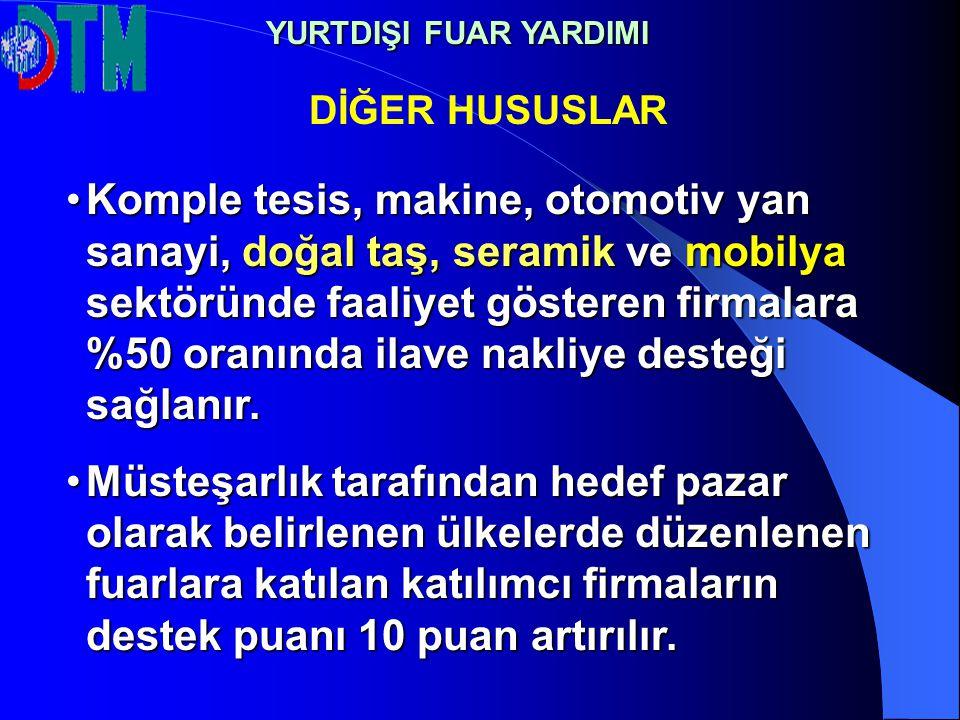 YURTDIŞI FUAR YARDIMI DİĞER HUSUSLAR.