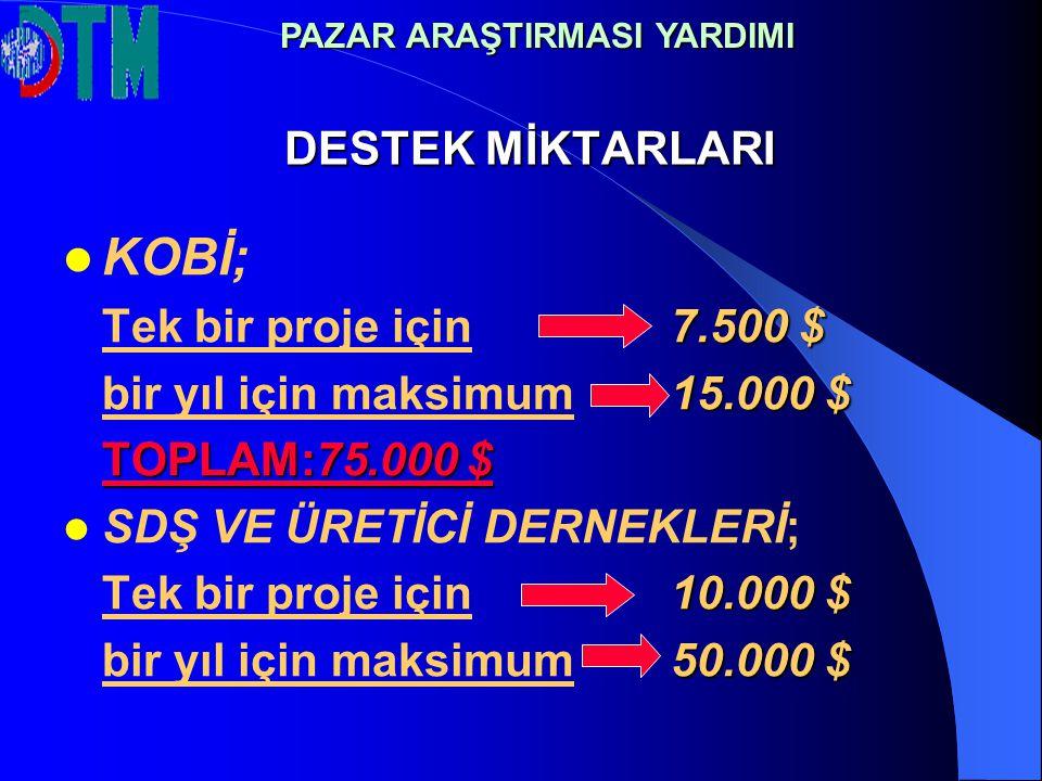KOBİ; DESTEK MİKTARLARI Tek bir proje için 7.500 $