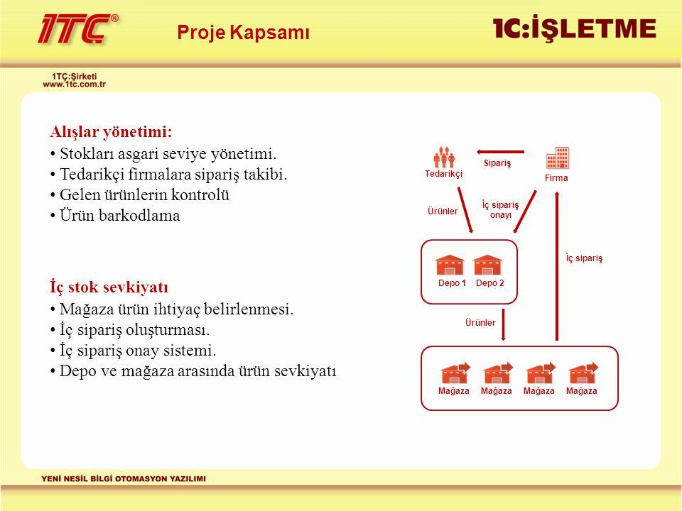 Proje Kapsamı Alışlar yönetimi: Stokları asgari seviye yönetimi.