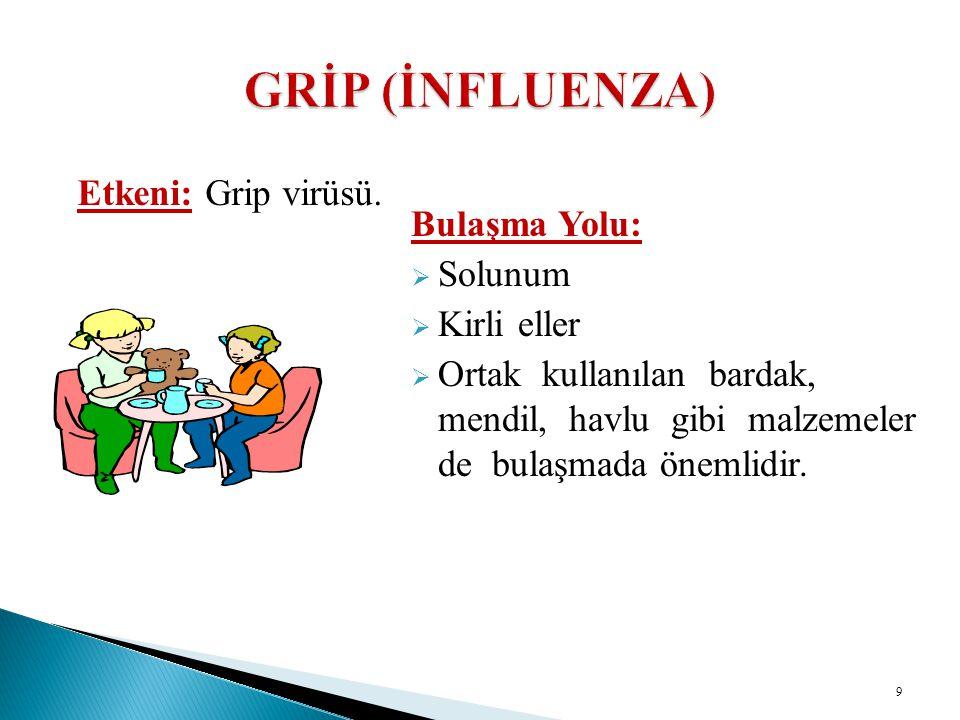 GRİP (İNFLUENZA) Etkeni: Grip virüsü. Bulaşma Yolu: Solunum